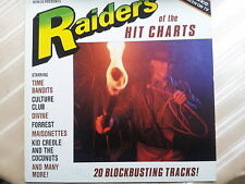Raiders of the Hit Charts