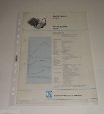 Typenblatt / Technische Daten Sachs 1001 / 5 A / 12 PS Stand 1970