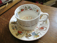 Fortune Telling Teacup and Saucer Jon Anton - Good condition.