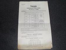 Unidad De Velocímetro Antiguo triunfo Smiths engranajes 1963 650cc documento de fábrica Gemelos