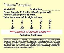 Tweed Deluxe Amp Model 5E3 - Replacement Tube Chart