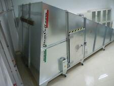 GTEMCELL EMCTEST GTEM1500 EMI EMC TEST TEM CHAMBER 10KHz to 20GHz