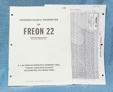 Vintage DuPont Thermodynamic Properties of Freon 22 Bulletin Catalog 1964 dq