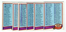 1X MARKED CHECKLIST 1980 81 OPC #123 EXMT O Pee Chee Lots Available