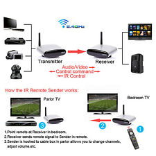 2.4GHz 492ft AV Wireless Transmitter Receiver Sender Audio Video w/IR Remote TV