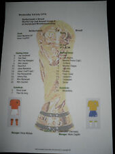 1974 World Cup 2nd Round Group A Netherlands v Brazil Matchsheet