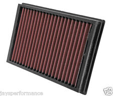 KN AIR FILTER (33-2877) FOR VOLVO S40 1.8 2005 - 7/2007