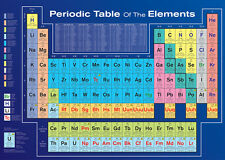 PERIODIC TABLE OF ELEMENTS POSTER (61x91cm) CLASSIC EDUCATIONAL GUIDE PICTURE