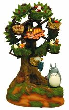 MY NEIGHBOR TOTORO FERRIS WHEEL MUSIC BOX NEW IN BOX AUTHENTIC US SELLER #soct15