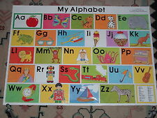 EDUCATIONAL ALPHABET ABC WALL POSTER-AUSSIE MADE 80CM  X 58CM LARGE