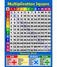 A3 Multiplication Square 1- 12 Times Tables - Childrens Wall Chart Kids Poster