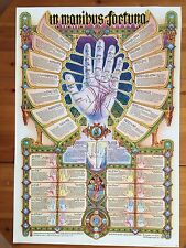 PALM READING, 'IN MONIBUS FORTUNA' RARE  AUTHENTIC 1982 POSTER