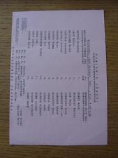 16/10/1991 Nottingham Forest Reserves v Bradford City Reserves [Single Sheet Pin