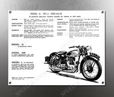 VINTAGE ROYAL ENFIELD 1938 MODEL H 570cc IMAGE BANNER NOS IMAGE REPRODUCTION