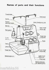 BROTHER SERGER 523 524 service manual * PDF format * BONUS instruction manual