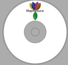 MAPREDUCE Video and Books Training Tutorials online files sharing