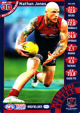 2013 TeamCoach 3D Best & Fairest Nathan Jones Melbourne Demons Team Coach