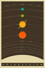 24x36 Solar System Poster Educational Science Planets Astronomy