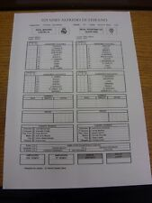 18/01/2014 Teamsheet: Real Madrid Castilla/Reserves v Sporting Gijon. Thanks for