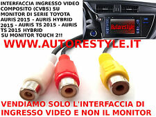 INTERFACCIA DI INGRESSO VIDEO COMPOSITO RCA MONITOR DI SERIE AURIS HYBRID 2015