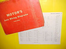 "1960 1961 1962 1963 1964 CHRYSLER IMPERIAL 300 ""383"" CONVERTIBLE WIRING DIAGRAMS"