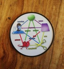 Big Bang Style Rock Paper Scissors Coaster