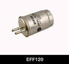 Ford Mondeo MK3 2.0 TDCi DIESEL FUEL FILTER  2000-2006