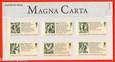 2015 Magna Charta Presentation Pack n. 512