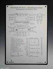 Emailschild SIEMENS Übersichtsplan...wohl um 1955-1960