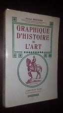 GRAPHIQUE D'HISTOIRE DE L'ART - Joseph Gauthier 1961