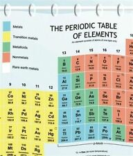 Periodic Table Shower Curtain Liner