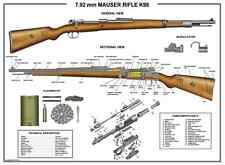 "Poster 12""x18"" MAUSER K98 Rifle Manual Exploded Parts Diagram D-Day Battle WW2"