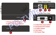 DC-Powered PC VGA To TV Composite Video Converter Max VGA Input 2048x1536 pixels