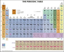 "011 Periodic Table of The Elements Fabric - Chemical Elements 17""x14"" Poster"