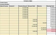 Four Column Ledger - Excel Spreadsheet Template