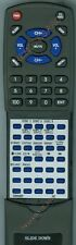 Replacement Remote for JVC VGR0042001, RCXC1, RMRXC1001