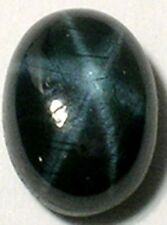 19thC Antique 1¾ct Sapphire Gem of Medieval Oracle Sorcery Prophecy Black Magic