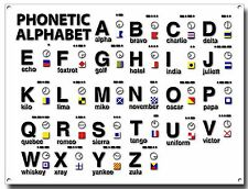 PHONETIC ALPHABET MAP METAL SIGN,POSTER, ALPHA , ZULU,ABC,MAP,NAUTICAL