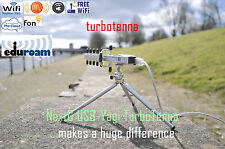 NextG USB-Yagi TurboTenna 802.11n WiFi Antenna HIGH PERFORMANCE - eduroam access