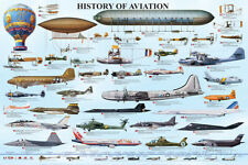 History of Aviation Poster Print, 36x24