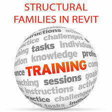 Structural families in revit-video training tutorial dvd