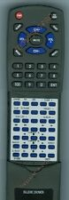 Replacement Remote for ONKYO TX8222, RC666S, 24140666, TX8255