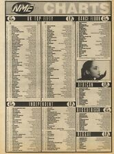 NME CHARTS FOR 25/2/1984 FRANKIE GOES TO HOLLYWO0D: RELAX WAS NO.1