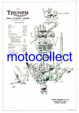 TRIUMPH 650 Pre unit Engine - Exploded View Drawing..A3 Motorcycle print