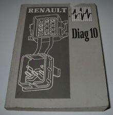 Daten Buch Renault Clio Twingo I Servo Kupplung ABS Bosch Teves Airbag Lenkung!