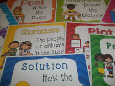 9 Story Elements Classroom Laminated Posters and Anchor Charts. 8.5 x 11 inches.
