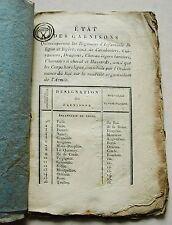 Etat des Garnisons 1814 environ Le Baron de VITROLLES