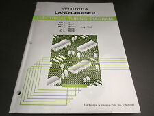 Toyota Land Cruiser J7 Electrical Wiring Diagram Elektrik Schaltpläne 08/1992