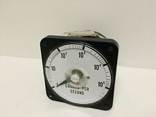 NEW OLD STOCK! PANEL MOUNT COUNTS PER SECOND METER 2903-001 0001-0430-001