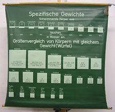 Schulwandbild Wandbild Mathe Meter metrische System Gewicht Volumen Gold 101x99